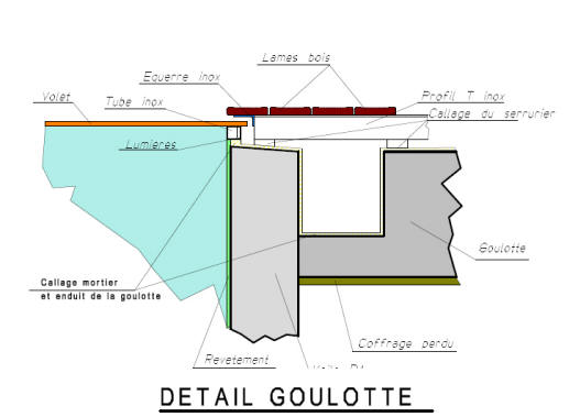 Piscines for Goulotte de debordement pour piscine